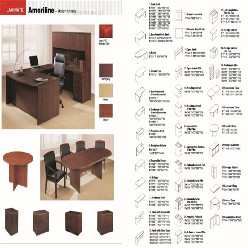 laminate office furniture for US market- E1 boards with CARB certificate. Desks, U set, casegoods, bookcase, cupboards, etc.