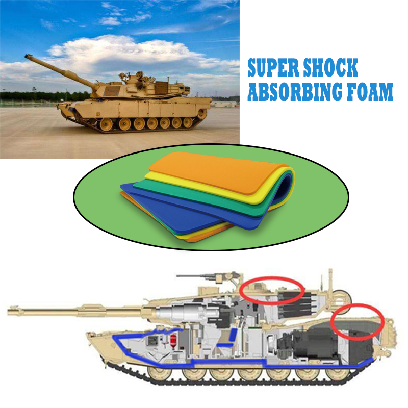 Armored Vehicle Explosion-proof Seat and Track Solutions Using ACF Materials. (ACF)