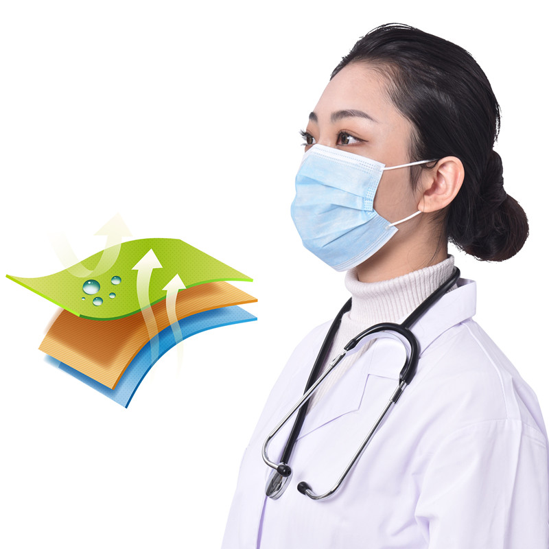 Surgical and medical disposable 3ply face mask